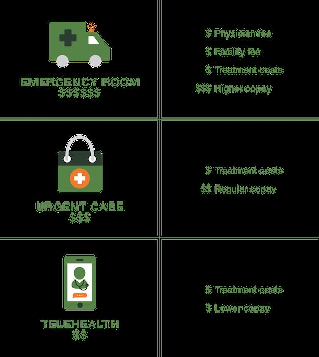 24 Hour Urgent Care Near Me